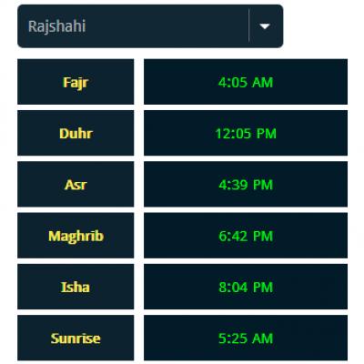 Muslim Prayer time in English
